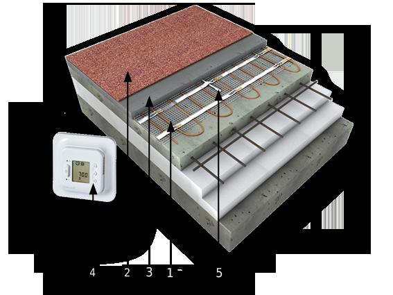 Podlahové topení pod koberec